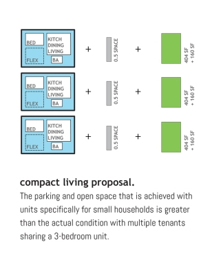 zoning-compact-proposal