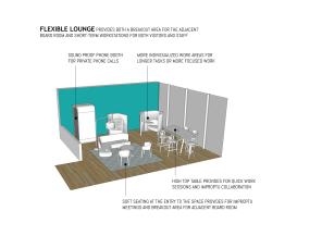 Break Out Lounge diagram