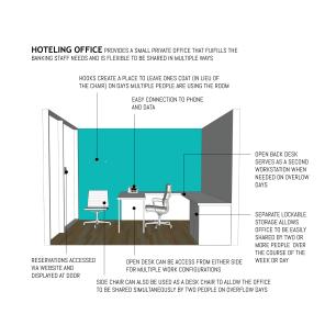 Hoteling Office diagram - v2-01